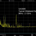 GigActiv GA3005 wideband Aktivantenne spectrum