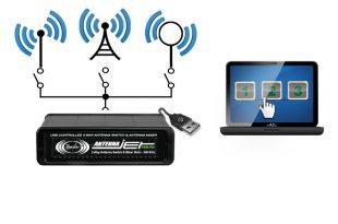 AntennaJet ASM300