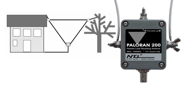 Paloran 200 Loopantenne