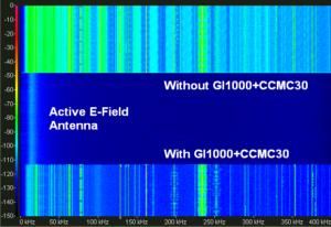 CCMC30 mit G1000 kaskadiert