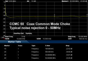 CCMC50 Noise rejection 0-50MHz