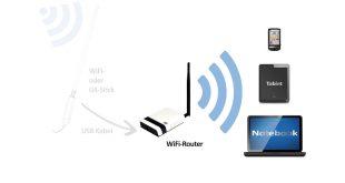 Bonito Marine WLAN Router