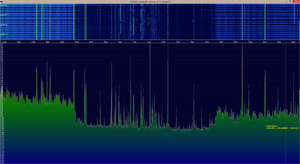 PLC AFU Band 7 MHz