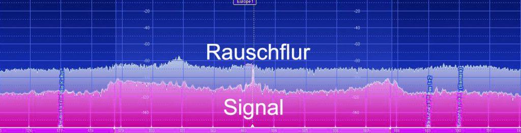 Rauschflur überdeckt Signal