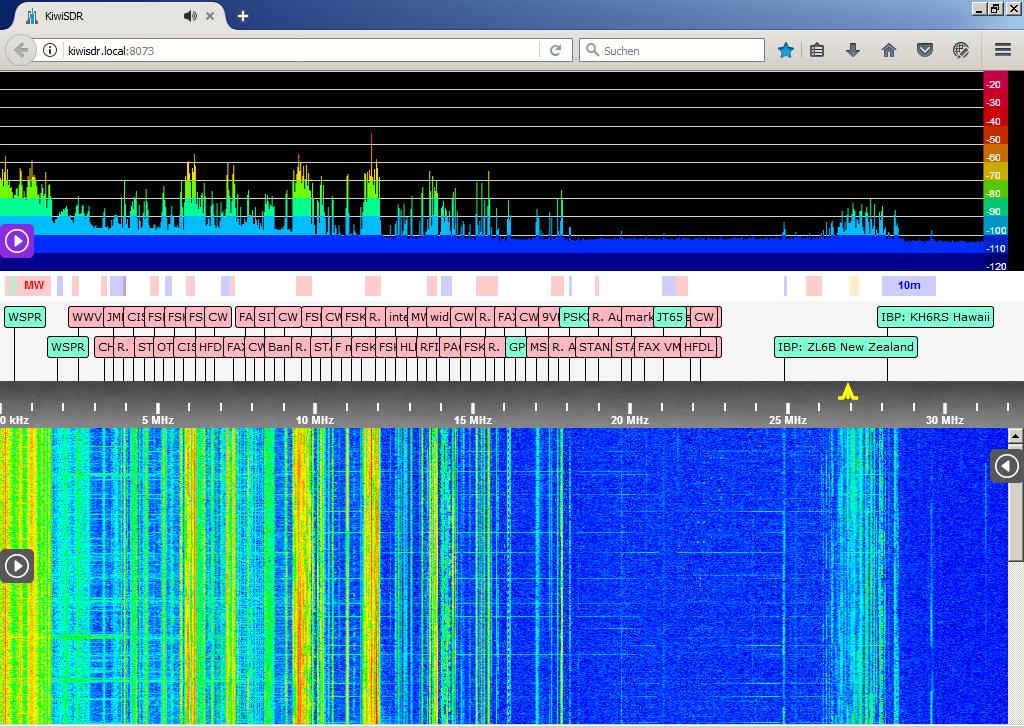 KiwiSDR Übersicht Spektrum