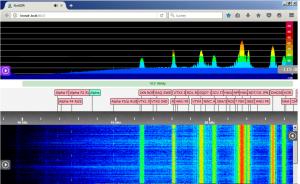 KiwiSDR Übersicht Spektrum Langwelle