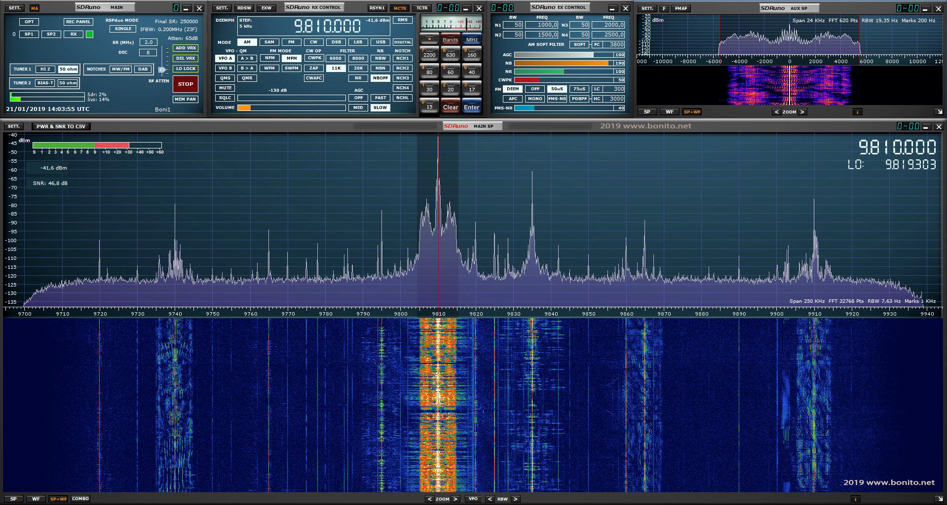 SDRPlay RSPduo – Antenna test   Bonito Newsroom